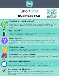 ShortStaf for Business: FAQ